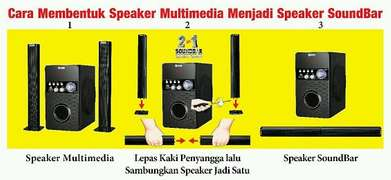 speaker GMC multimedia dan soundbar Bluetooth《Baru》