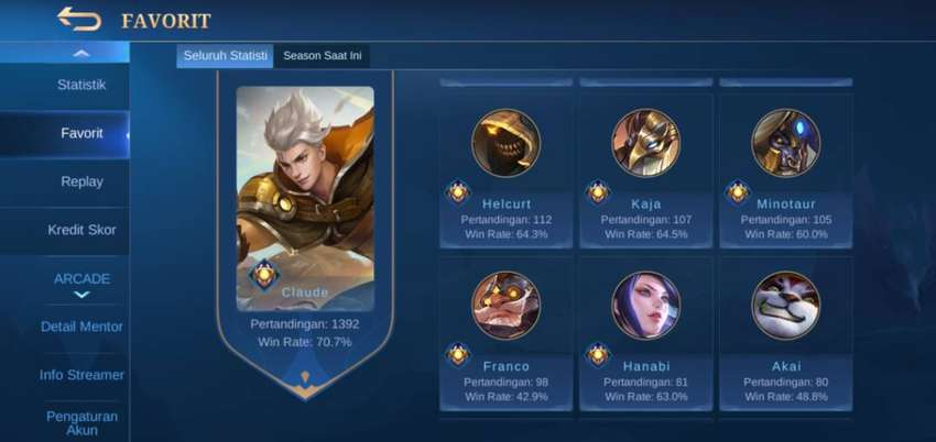 Jual Akun Ml Winrate 70 Gg Assasin Dan Mm Games Console 810649509