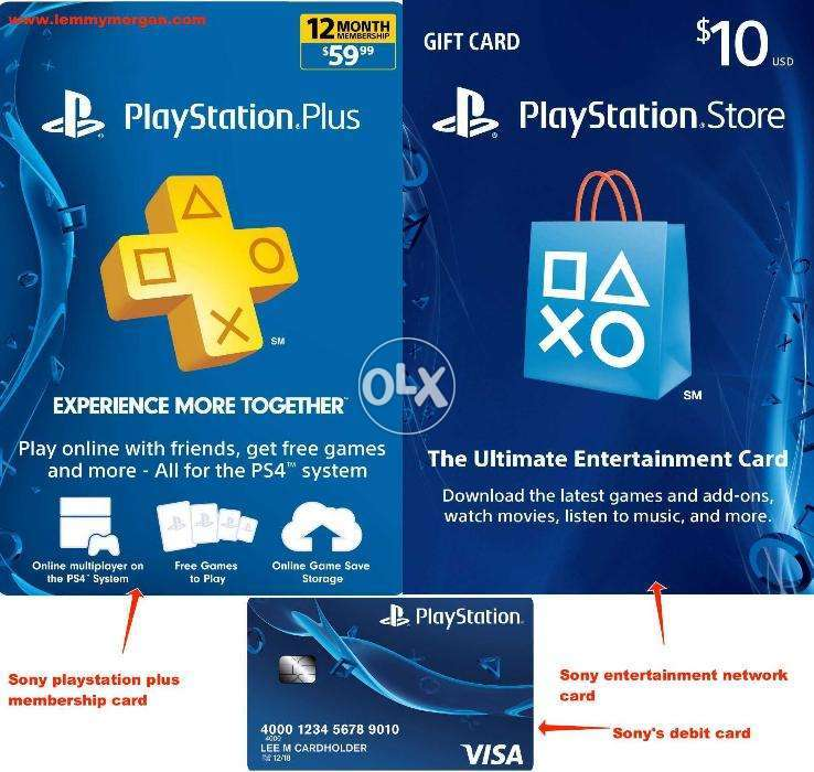 PS4 Buy USA PSN Gift Card PS Plus Membership (Email Delivery