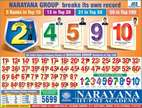 Narayana JEE ADVANCE+JEE MAINS modules only for Rs.3500
