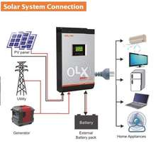 Ups And Solar System