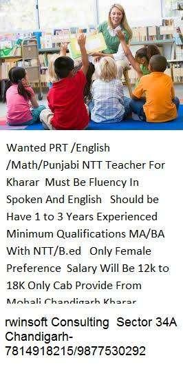 Wanted PRT /English /Math/Punjabi NTT Teacher For Kharar  Must Be Flue