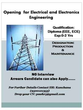 Opening for Electrical Engineering