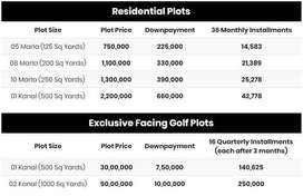Gwadar Golf City Project by Bahria Town Family