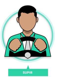 Dibutuhkan Driver / Sopir Operasional Di PT. Kintama Jaya