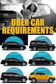 uber car offer se car lo or kamo