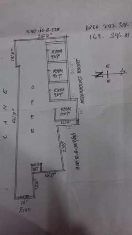 Kaladera malakpet Hyderabad urgent  sale