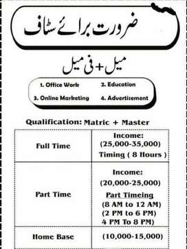 IT jobs available in Lahore