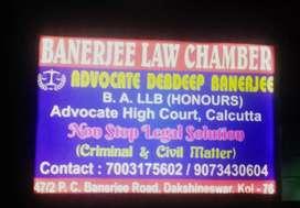 Real Estate Attorney, ( Property Advocate)