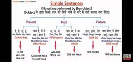 For English grammar , Spoken and computer