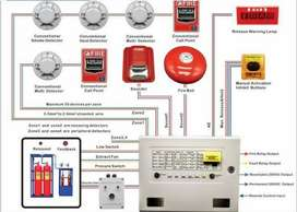 Compelete Fire Fighting And Security System Solution