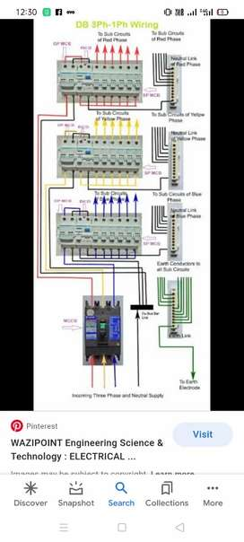 All type electrical work