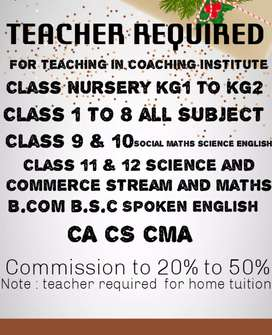 Teacher required for teaching classes 1 to 12 cg cbse icse