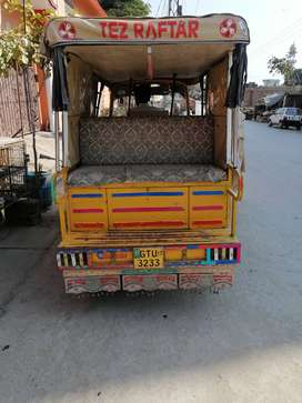 Good condition for sell model 2017