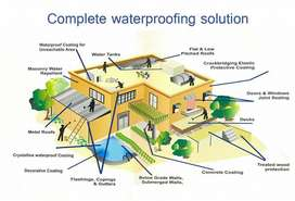 WATERPROOFING OF ROOF, BASEMENT, WATER TANK AND CONSTRUCTION CHEMICALS