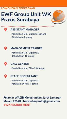 Lowongan Management Trainee PT Equityworld Praxis Surabaya