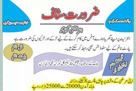 Jobs Opportunity in lahore