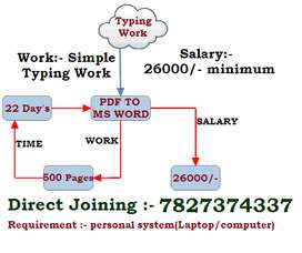 Make money via laptop/computer. Required typist in registered company