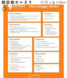 @Hiring for swiggy food delivery boys at manikonda@