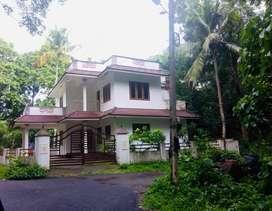Kuthattukulam