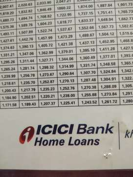 Sales exec with conveyance for channel partner of Icici home loans