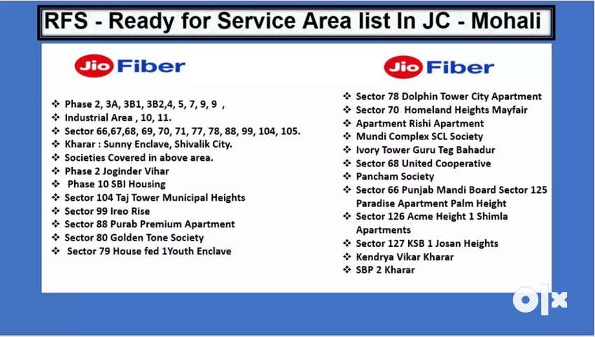 Relince jio fiber mohali one month trile offer