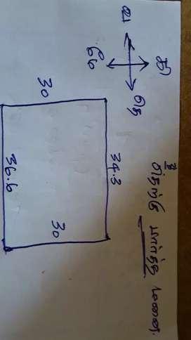Immediate sell - plot