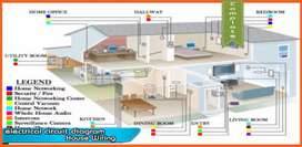 New&old home wiring any complaint