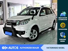 [OLX Autos] Toyota Rush 2014 1.5 TRD Sportivo M/T Putih #Victorindo