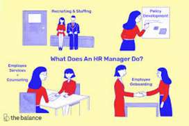 Urgent Female Staff Required For Human Resource Manager