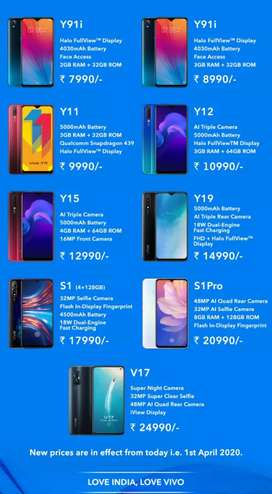 all smartphone available