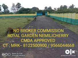 Sale for land in your area