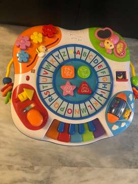 KIDS Activity Table