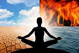 Yoga thichaŕ