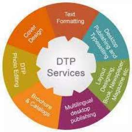 DTP operator wanted