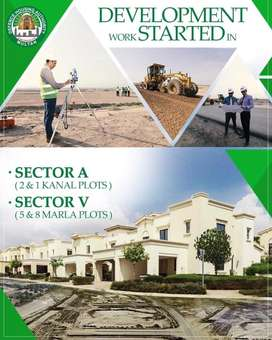 DHA all sectors plots availables.