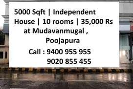 5000 Sqft   Mudavanmugal   35,000 Rs   Independent House