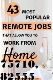 Hiring For Part /home Based/ full time Opportunity