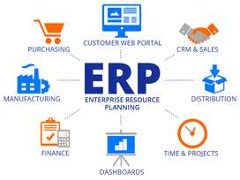 ERP Software from Rs. 9990 - Financial Inventory Sales & Purchase