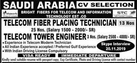 Wanted Diploma ECE candidates for Saudi Arabia