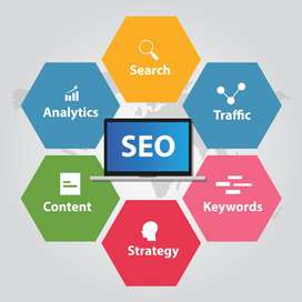 SEO Services Google Search Ranking
