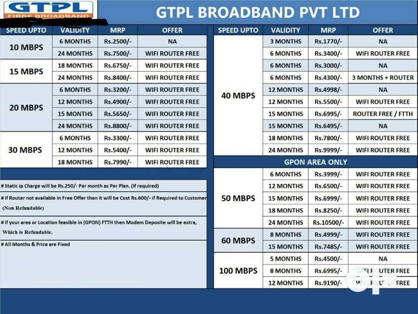 GTPL BROADBAND PVT LTD 0