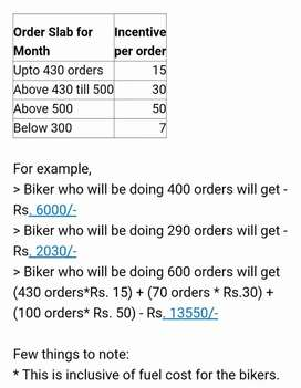 Bikers required