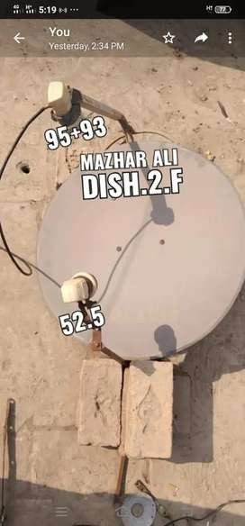 Pakistan Hd and sd channels package