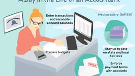 Accountant - Billing
