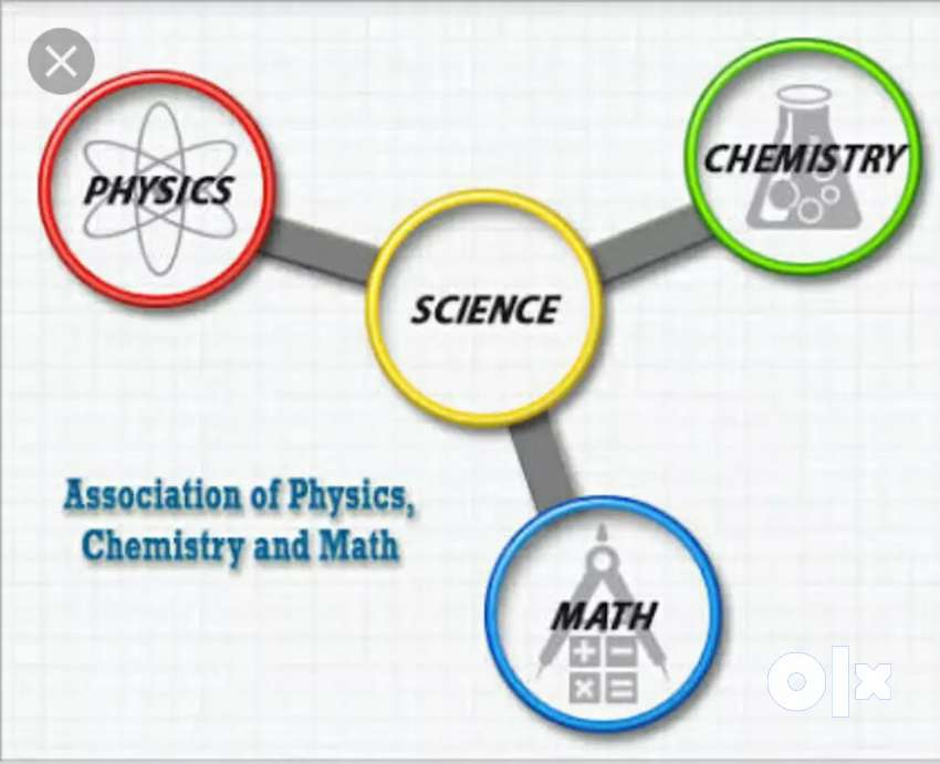 Physics and Mathematics tutions from class 8 to class 12 0