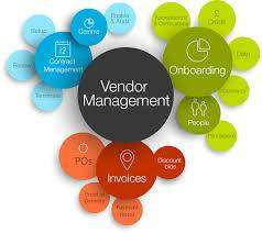 B.tech or Diploma, Vendor management