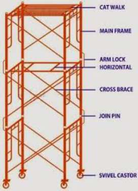 Konstruksi besi berkualitas scaffolding dan steger