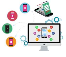 E-Commerce Website and Mobile Application Development