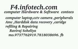 Computer hardware software in service